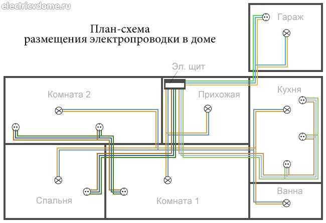 План-схема размещения