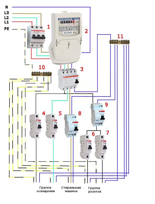 Как собрать трехфазный электрощиток
